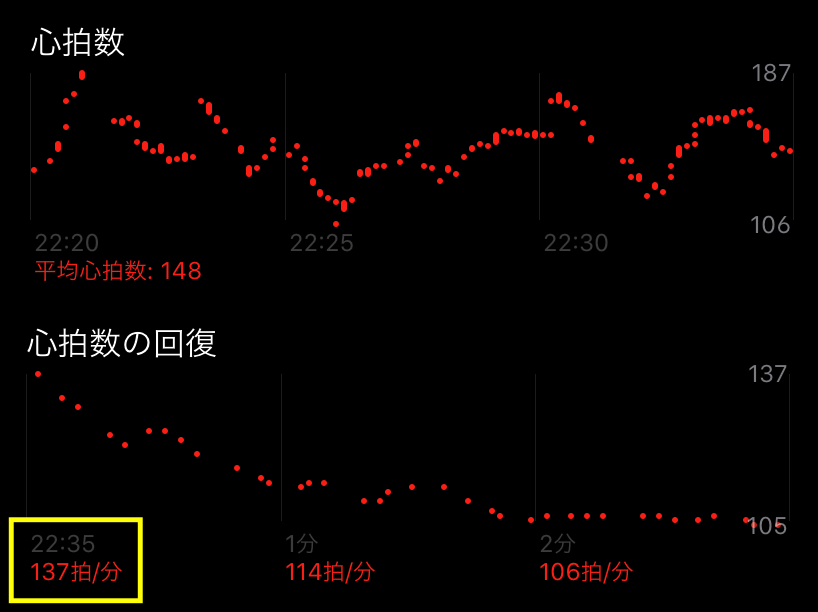 AppleWatch_心拍数