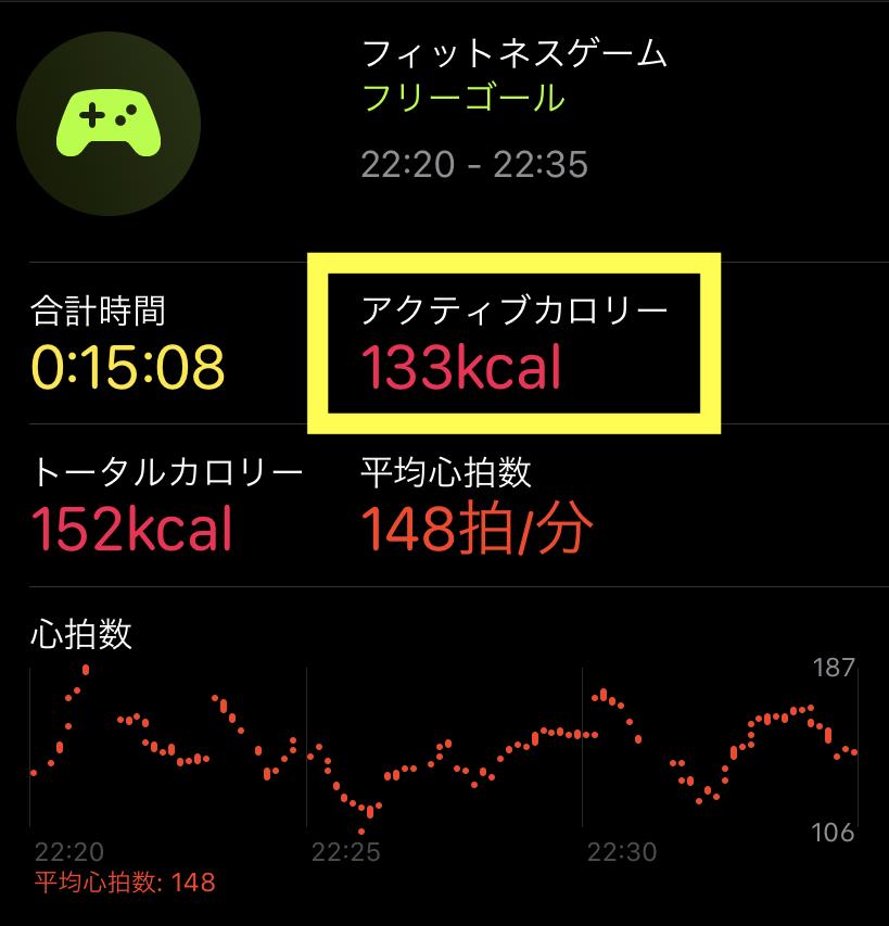 Apple Watch_消費カロリー