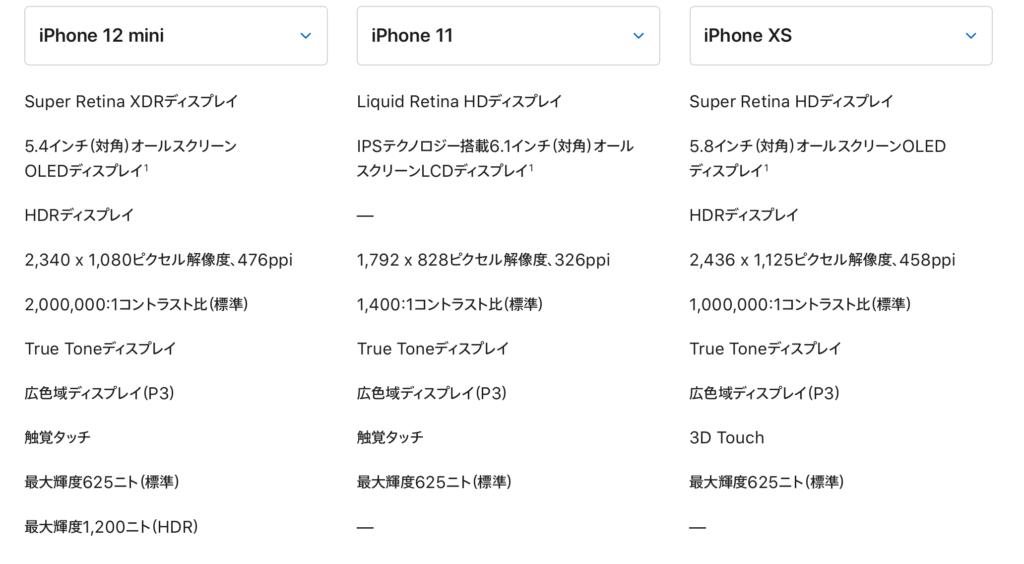 iPhone12-11-XS_ディスプレイ比較